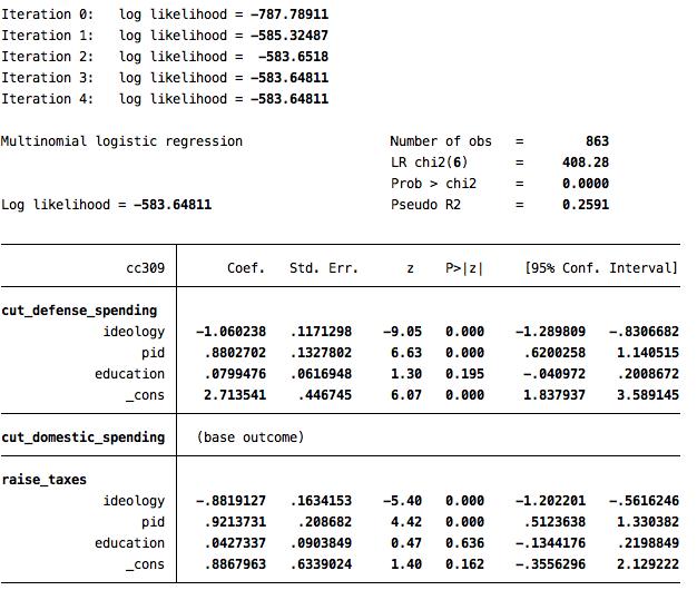 Advanced Survey Data Analysis & Survey Experiments